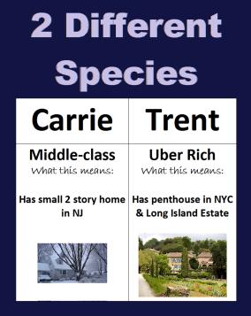 Different species 1 (1)